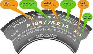 tire-code